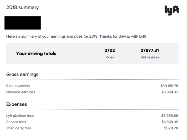 An example of the Lyft tax summary you may receive in 2018
