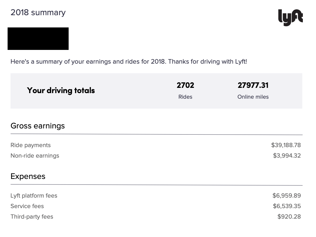 Ultimate Tax Guide for Uber & Lyft Drivers (Updated for 2019)