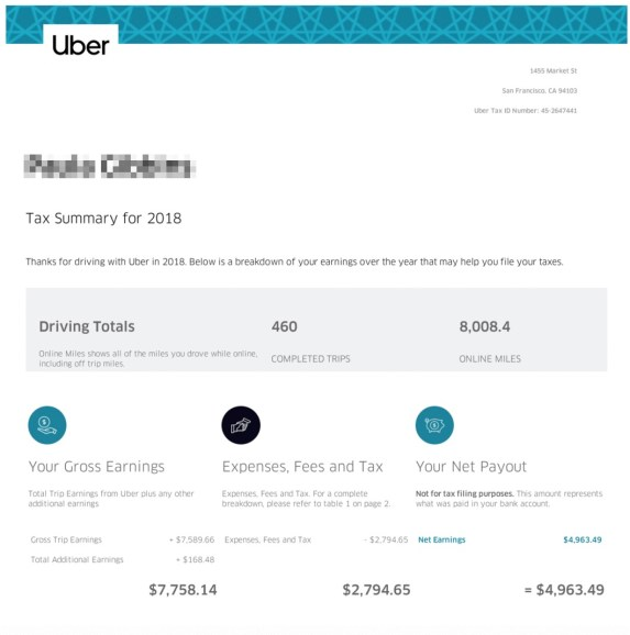 image of Tax summary 2018 from Uber