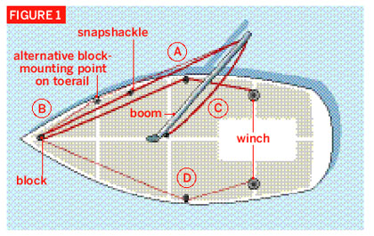 Proper Boom Preventer System, click image to link to Sail Magazine's article on preventers.