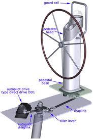 Mechanical Steering arm sailboat steering wheel system