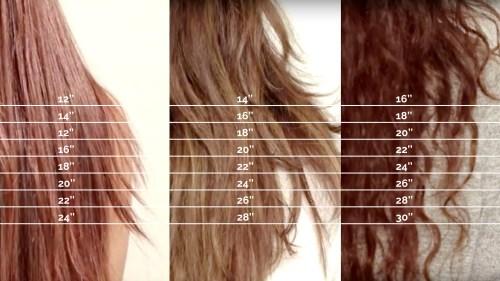 Straight Hair Length vs Wavy and Curly Hair Length