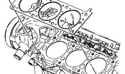 How to Replace a Blown Head Gasket