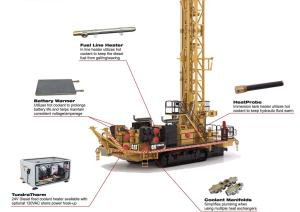 Mining & Exploration  Thermex Engineered Systems Inc