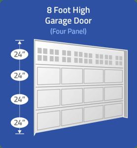 Verify 8 foot 4 panel