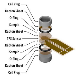 polymers thermal conductivity polymers cell layers