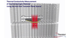 Thermal Conductivity Demo Video Axial Anisotropic