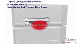 Thermal Conductivity Demo Video Bulk