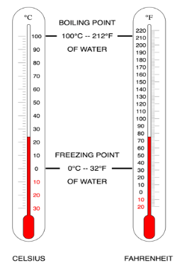 two-thermometers-in-celcius-fahrenheit