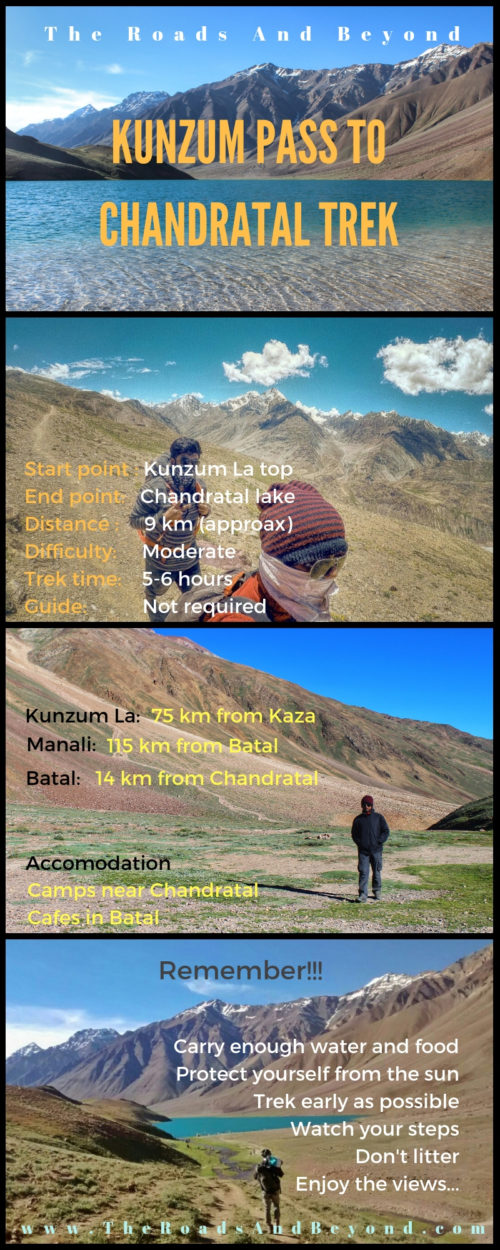 Kunzum pass to Chandratal