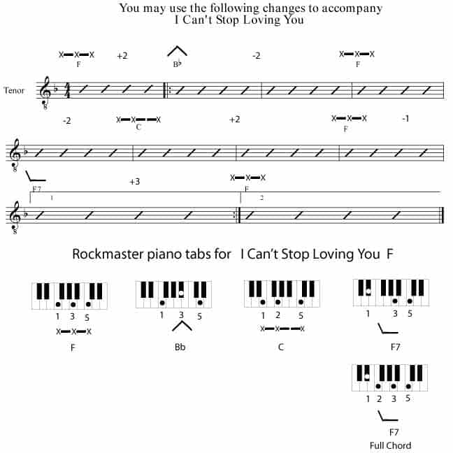 Piano Lesson 1 I Can't Stop Loving You piano chords and tabs by Rockmaster