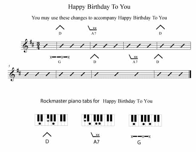 Happy Birthday To You The Rockmaster System
