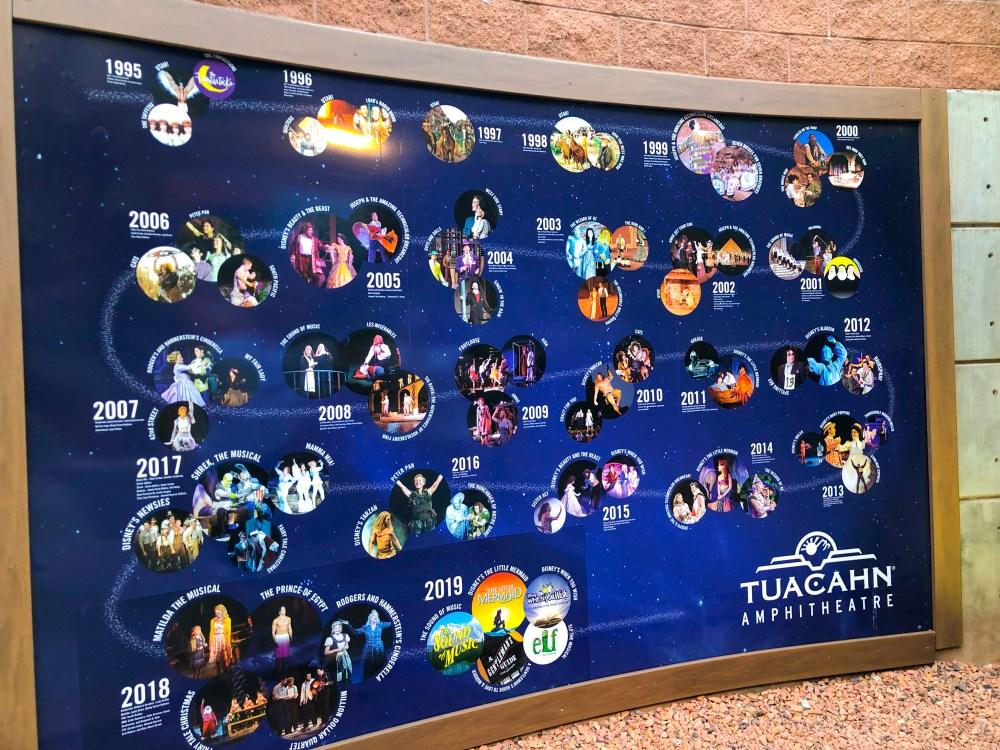 Tuacahn Amphitheater Review