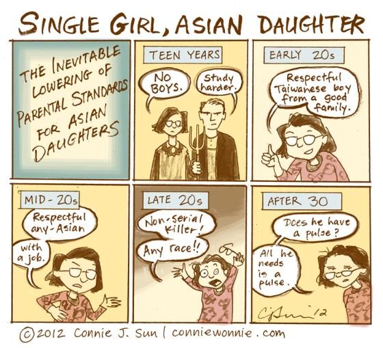 21 drawing 2012 asian daughter w800