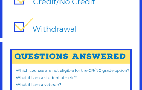 CSUB students offered credit or no credit grading system