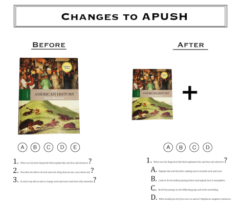 Changes to APUSH