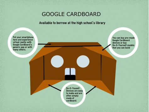 New technology in library provides immersive experience for students