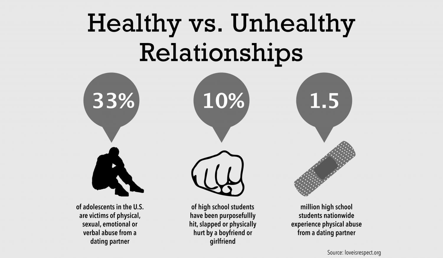School Introduces Day Of Healthy Relationships The Sagamore