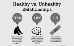School introduces Day of Healthy Relationships