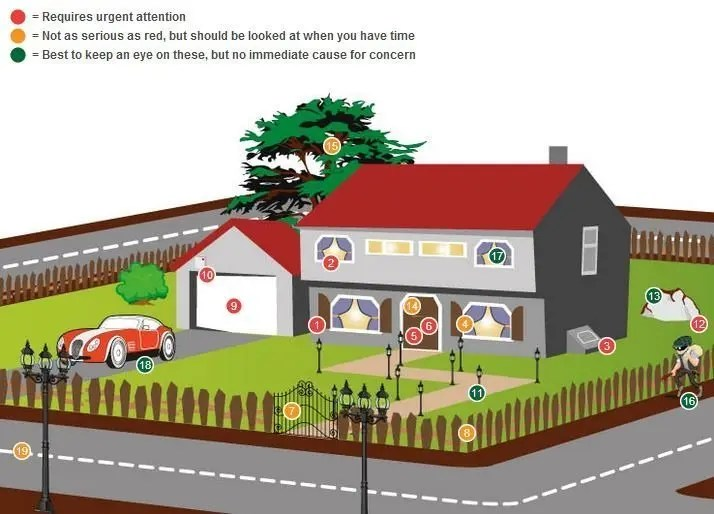 10 Tips to Make Your Home Safer