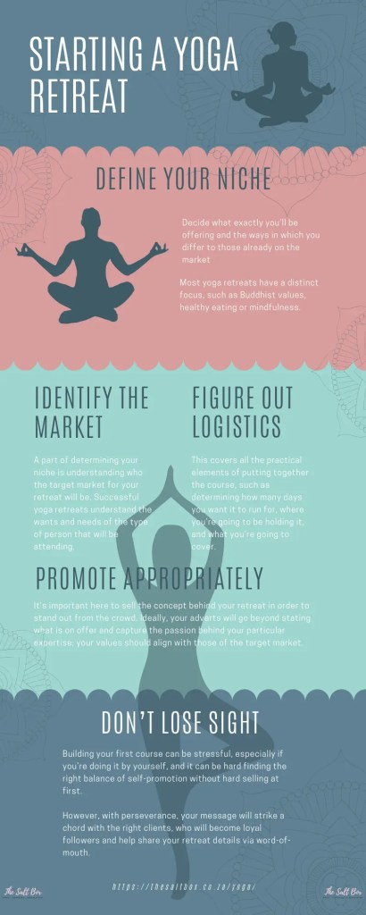 How to Start a Yoga Retreat [INFOGRAPHIC]