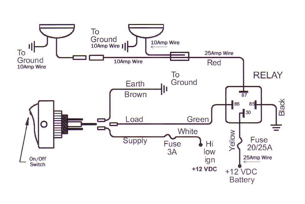 Wiring Diagram For Driving Or