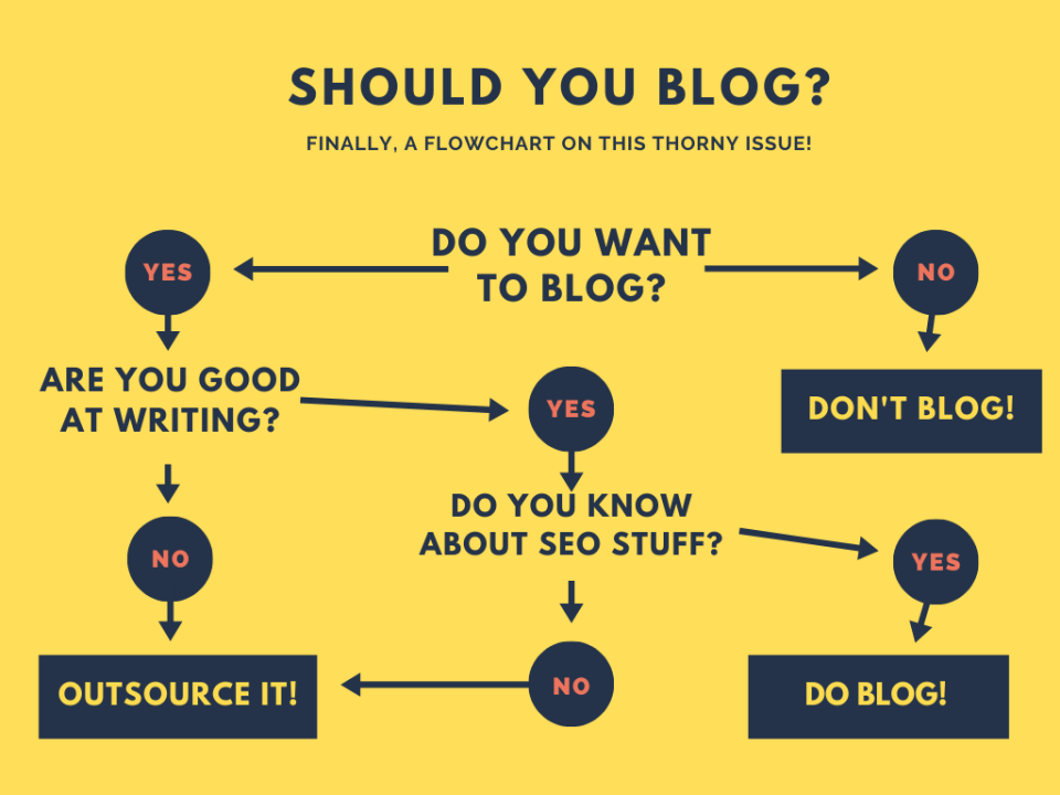 The funniest guide to content SEO