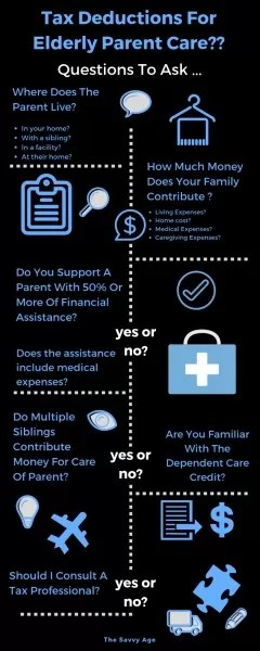 Parent tax deductions infographic