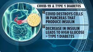 Savvy Updates, 6/14/21:  Beta Cell Implant (NICE), Covid-19 may cause T1D, Poop and Microbiome, T1D and sleep