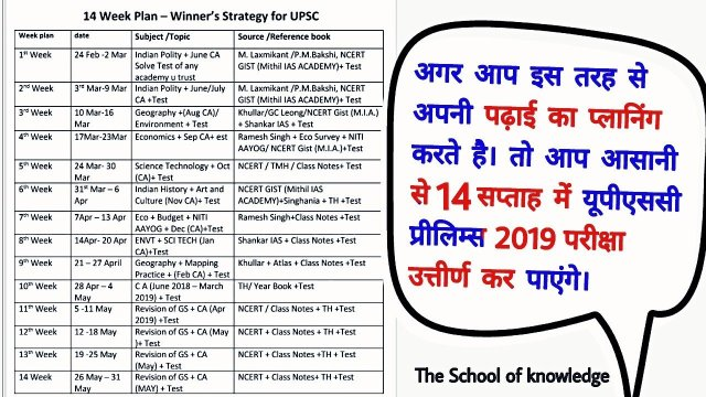 prelims 2019,upsc books,prelims study plan,100 days strategy for upsc,ias preparation,upsc syllabus 2019,upsc prelims,prelims 2019 mcq,100 days strategy for upsc prelims,prelims 2019 strategy unacademy,prelims 2019 in 6 months,upsc exam,upsc,upsc 2019,prelims 2019 upsc date,prelims 2019 strategy,prelims 2019 preparation,prelims 2019 test series,how to prepare for upsc prelims 2019,how to prepare for prelims 2019,upsc prelims 2019,