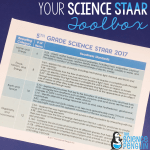 5th Grade Science STAAR for 2016