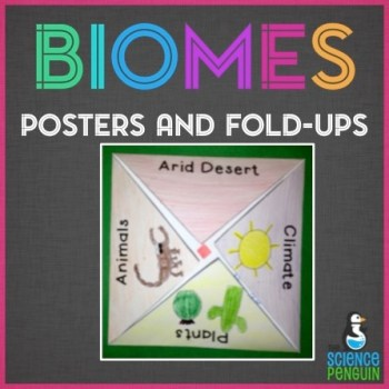 Biomes Posters