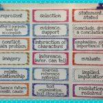 Reading Test Prep Vocabulary Cards