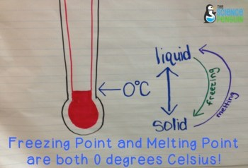 Freezing Point and Melting Point
