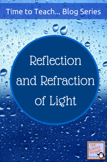 Reflection and Refraction of Light Ideas