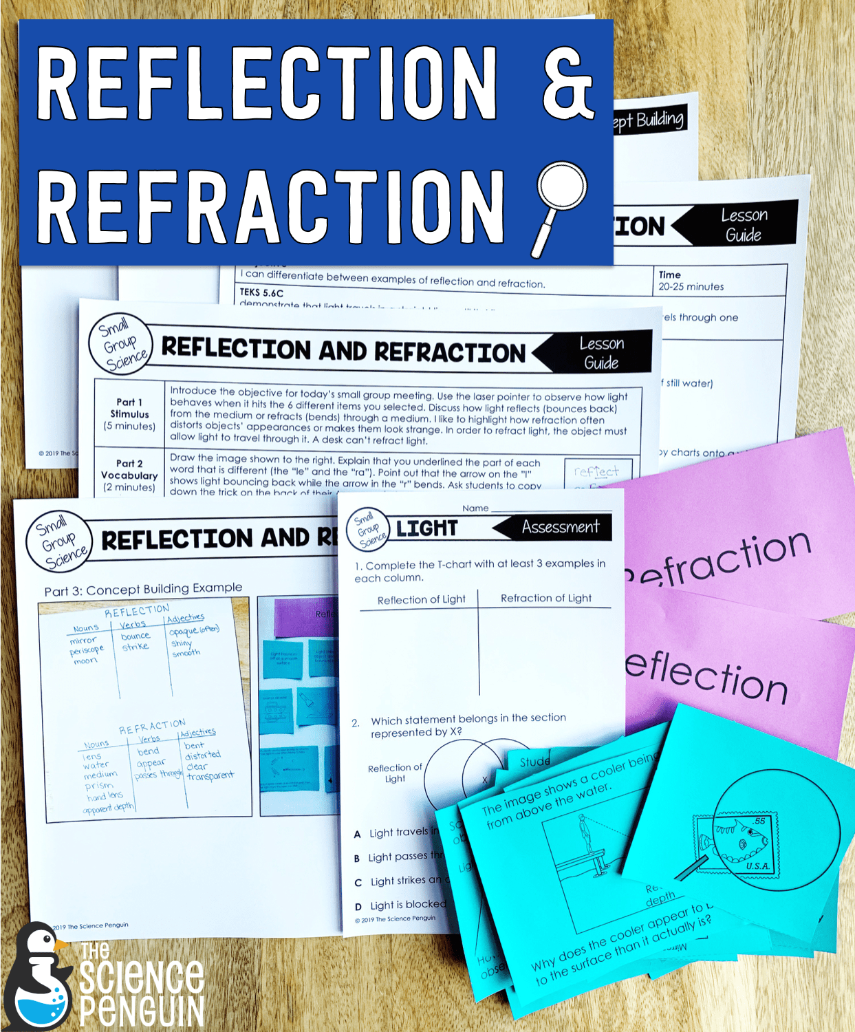 Reflection And Refraction Of Light Small Group Science