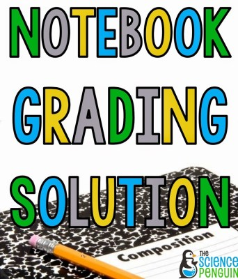 Interactive Notebook Grading Solution