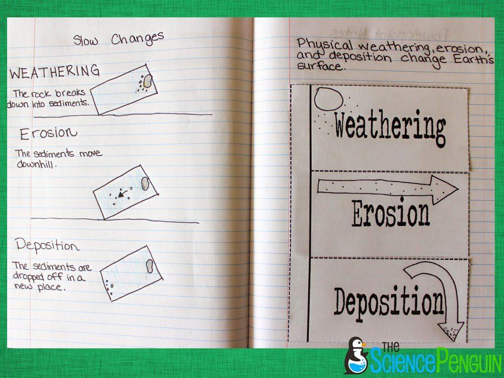Worksheet Weathering Erosion And Deposition Worksheets