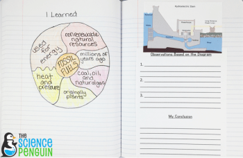 Natural Resources interactive science notebook pics- circle map and diagram explanation