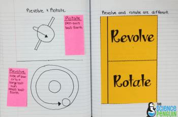 Rotate vs. Revolve vocabulary activity