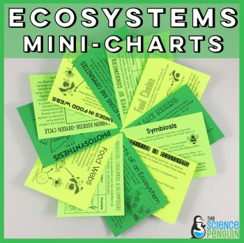 Ecosystems Mini-Charts