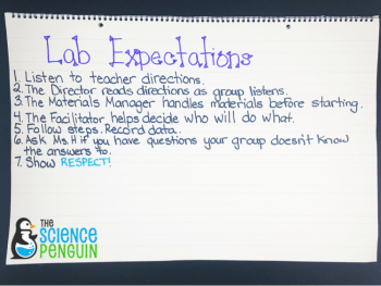Elementary Science Lab Expectations