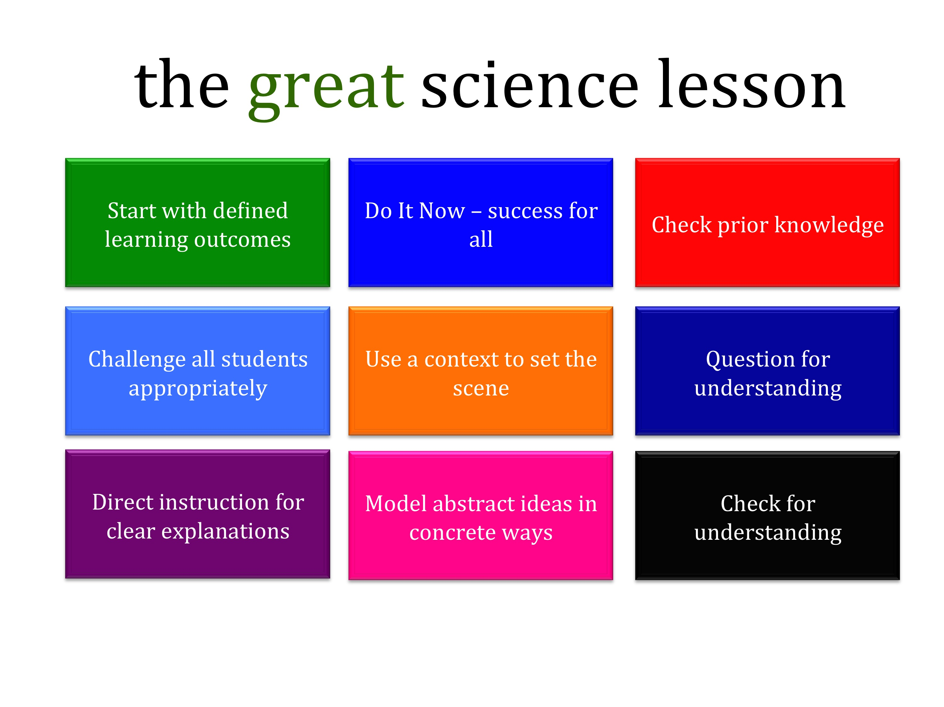 The Great Outstanding Science Lesson