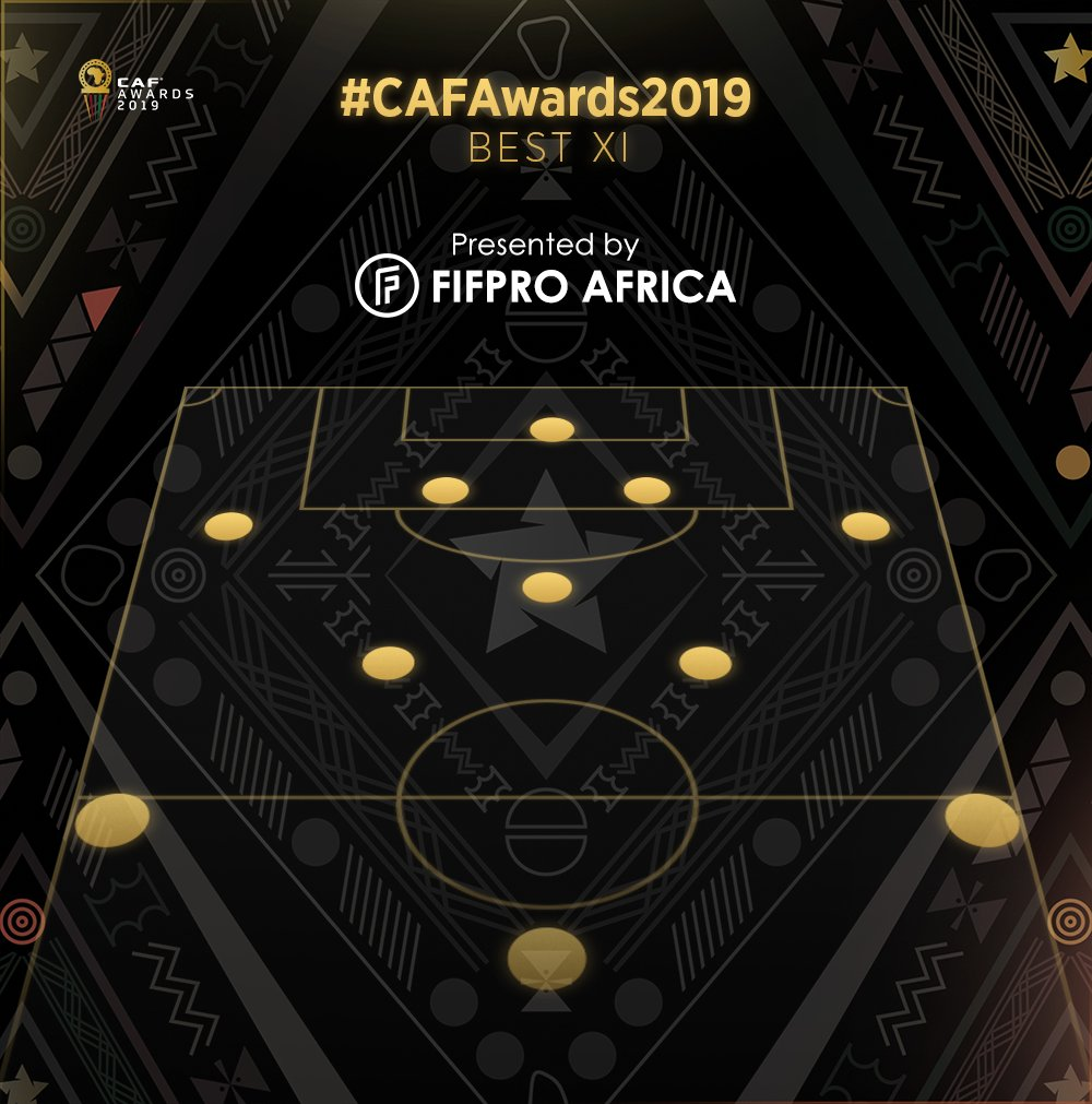 CAF Awards 2019: Victor Osimhen and Samuel Chukwueze makes top 5-man Shortlist for Africa Youth Player of the Year