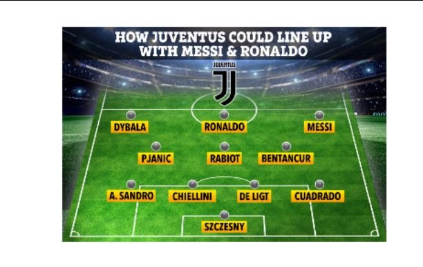 Barcelona star Lionel Messi and Cristiano Ronaldo could finally play with each other in Juventus