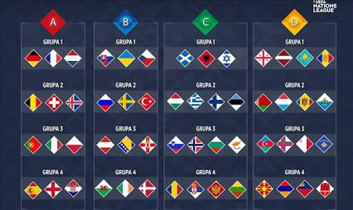Uefa Nations League 2021/19
