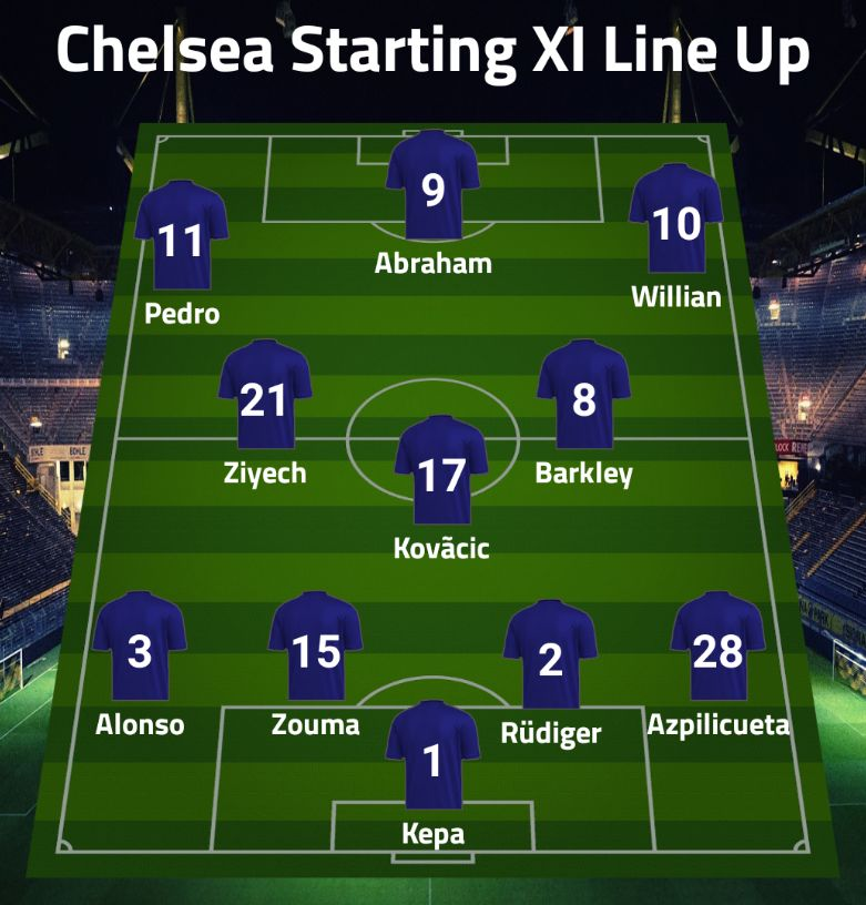 Chelsea Potential Starting XI, Line Up & Formation How It Will Look Like After Unveils Hakim Ziyech