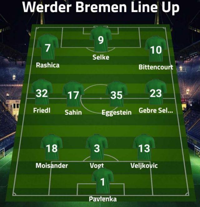 Werder Bremen Lineup