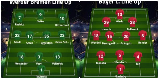 Werder Bremen vs Bayer Leverkusen Line Up, Prediction and Live Streaming