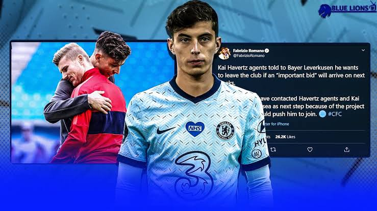 Kai Havertz agrees 5 years contract deal with Chelsea